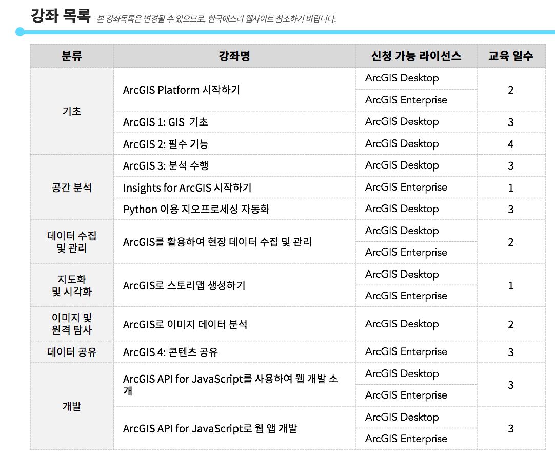 프로그램 강좌 목록